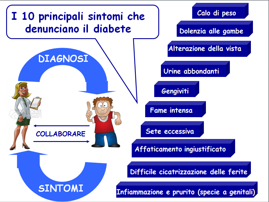 cos_e_diabete_17