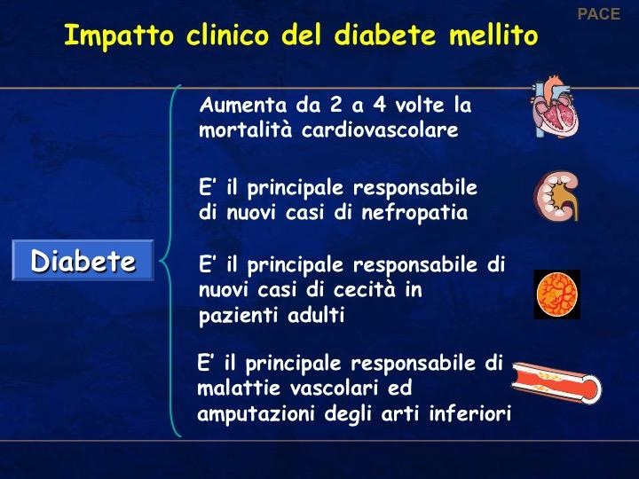 impatto clinico